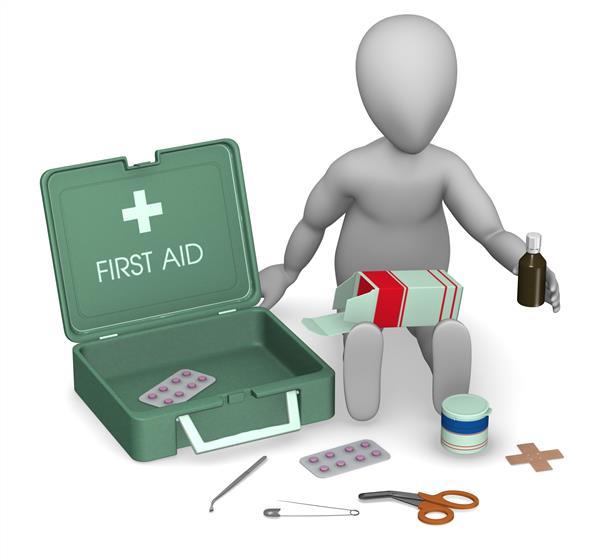 First Aid/Garrchabhair